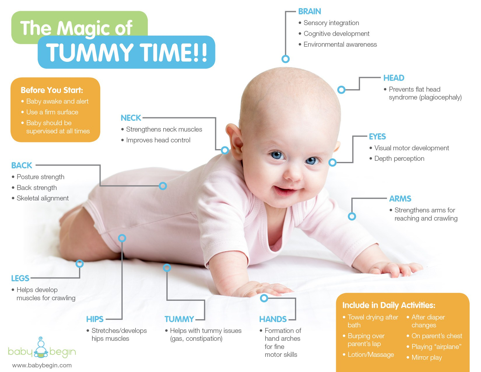 tummy-time-infographic